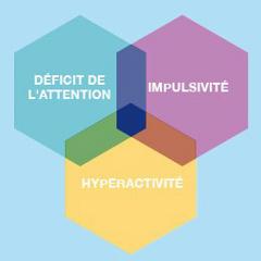 L'hyperactivité obtient une reconnaissance officielle par la Haute Autorité de Santé (février 2015)