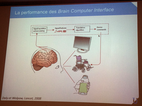 NeuroFeedBack & performance