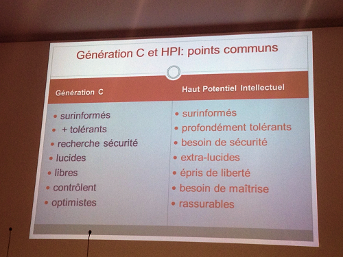 Haut potentiel & génération Z, points communs